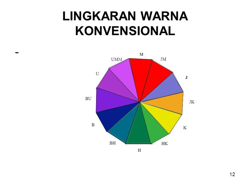 Lingkaran warna munsell 11 merah jingga ungu merah kuning ungu biru ungu biru hijau biru hijau kuning hijau 5 warna pokok 10 warna sekunder