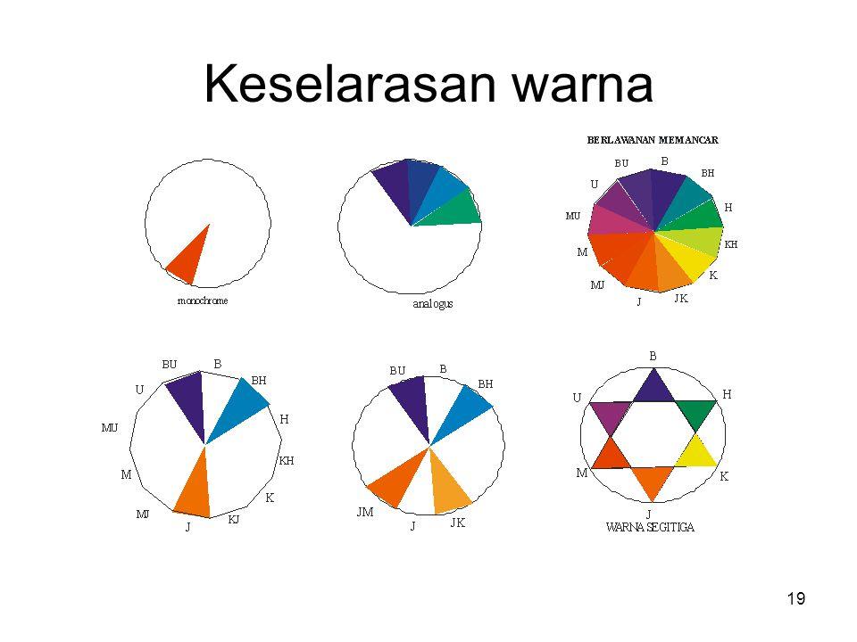 18 Keselarasan warna komplementer