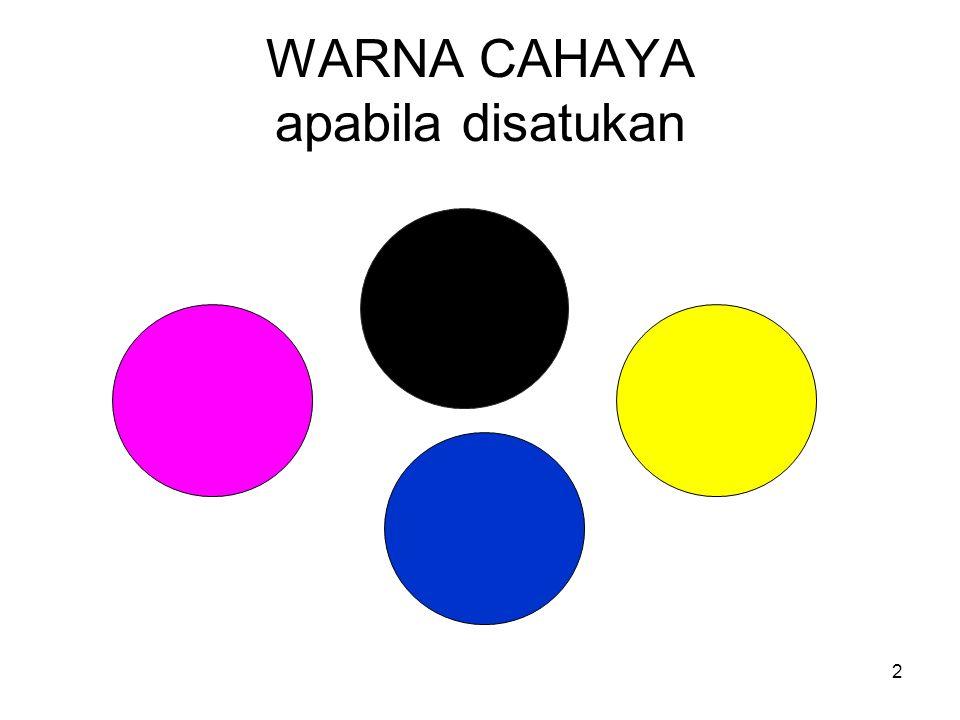 warna 1.Warna cahaya 2.Warna pigmen 1