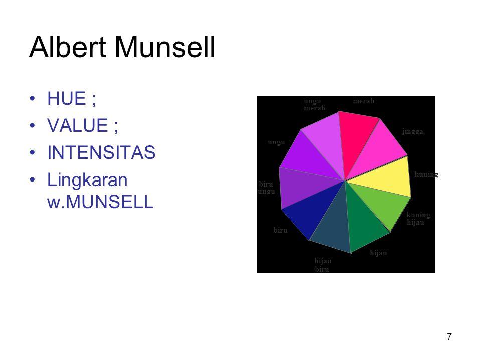 PEMBAGIAN WARNA 1. warna pokok / primer 2. warna kedua / sekunder 3. warna ketiga / tertier »M B K = w.primer »J U H = w.sekunder »UM UB, HK HB, JK JM