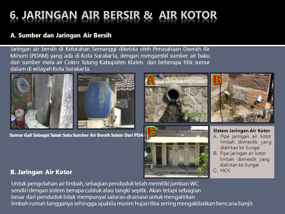 Sumur Gali Sebagai Salah Satu Sumber Air Bersih Selain Dari PDAM A. Sumber dan Jaringan Air Bersih B. Jaringan Air Kotor Jaringan air bersih di Kelura