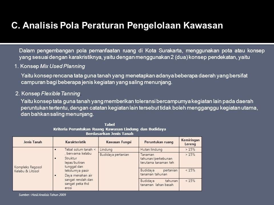 C. Analisis Pola Peraturan Pengelolaan Kawasan Dalam pengembangan pola pemanfaatan ruang di Kota Surakarta, menggunakan pota atau konsep yang sesuai d
