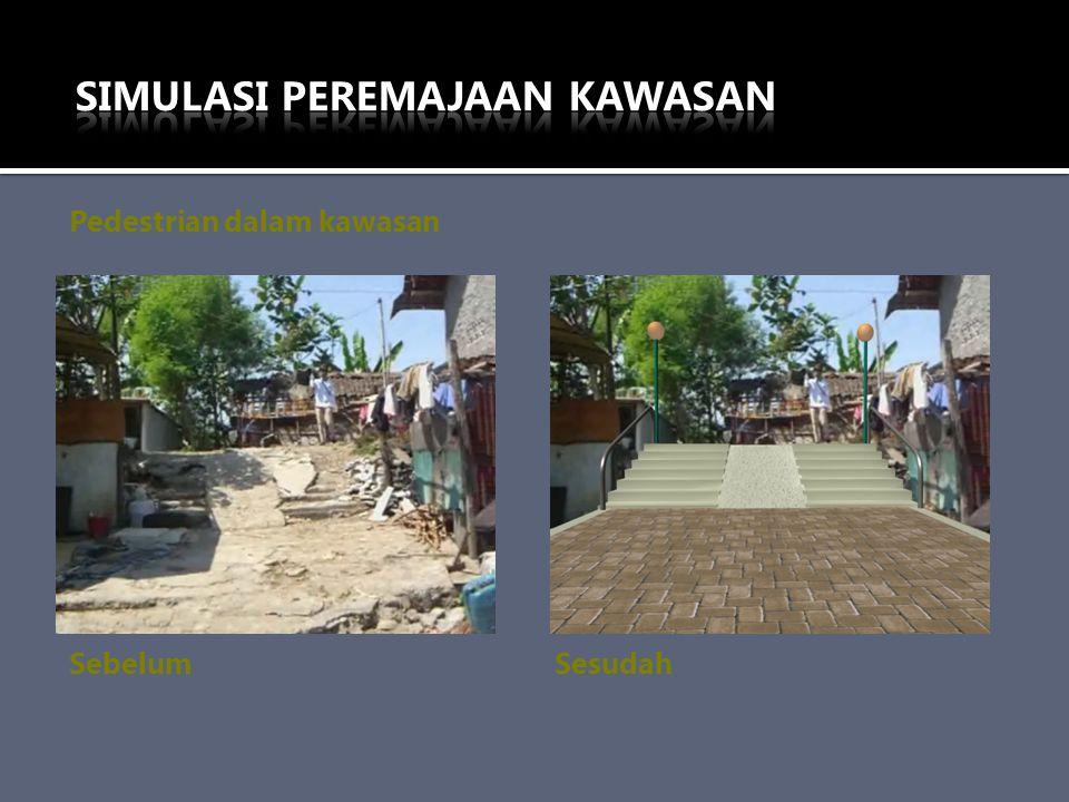 Pedestrian dalam kawasan SebelumSesudah