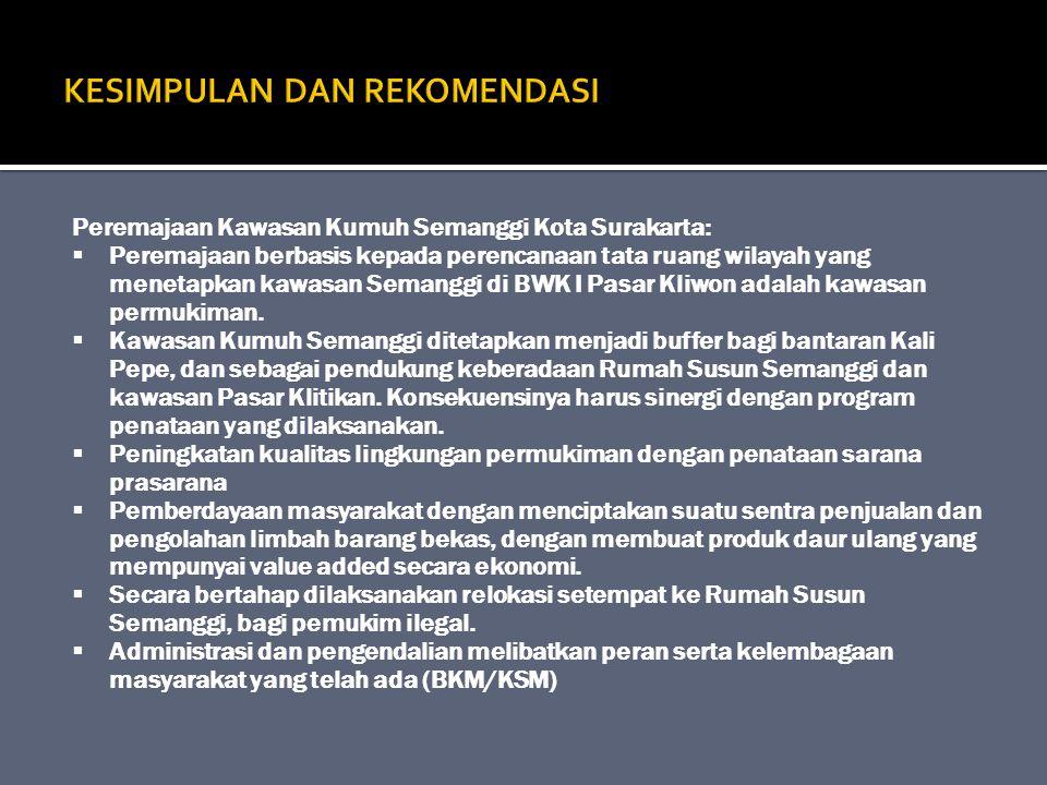 Peremajaan Kawasan Kumuh Semanggi Kota Surakarta:  Peremajaan berbasis kepada perencanaan tata ruang wilayah yang menetapkan kawasan Semanggi di BWK
