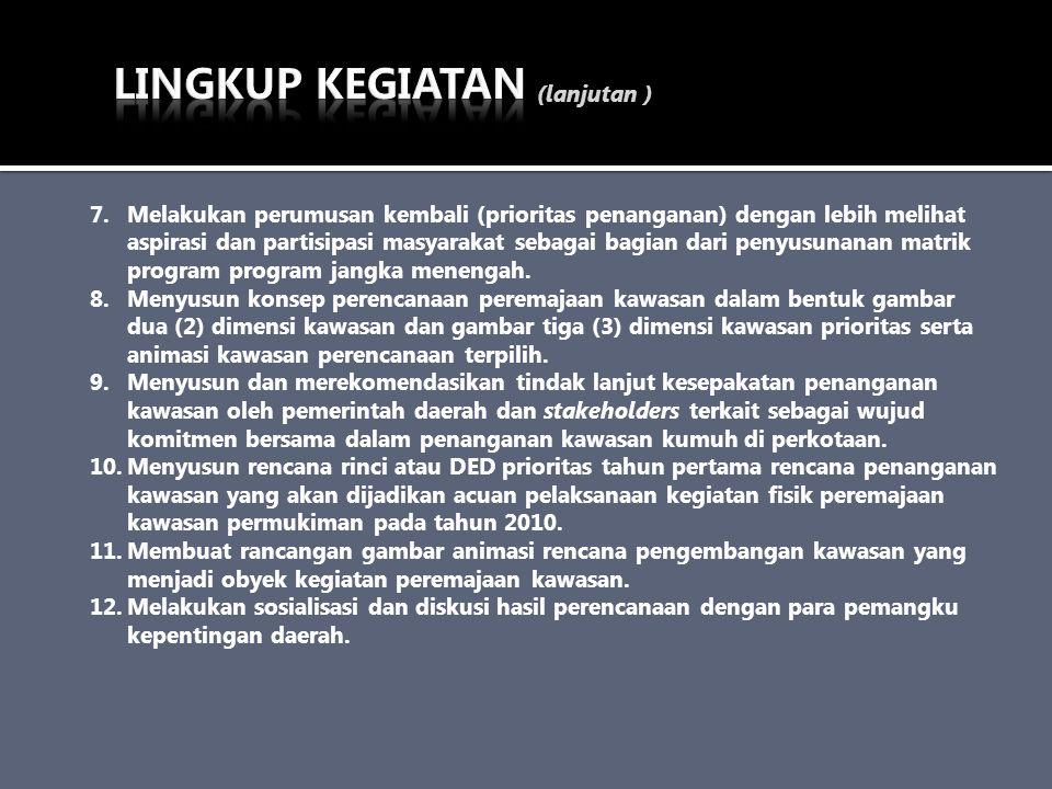 Peremajaan Kawasan Kumuh Semanggi Kota Surakarta:  Peremajaan berbasis kepada perencanaan tata ruang wilayah yang menetapkan kawasan Semanggi di BWK I Pasar Kliwon adalah kawasan permukiman.