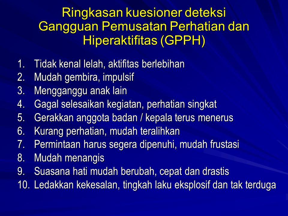 Ringkasan kuesioner deteksi Gangguan Pemusatan Perhatian dan Hiperaktifitas (GPPH) 1.Tidak kenal lelah, aktifitas berlebihan 2.Mudah gembira, impulsif