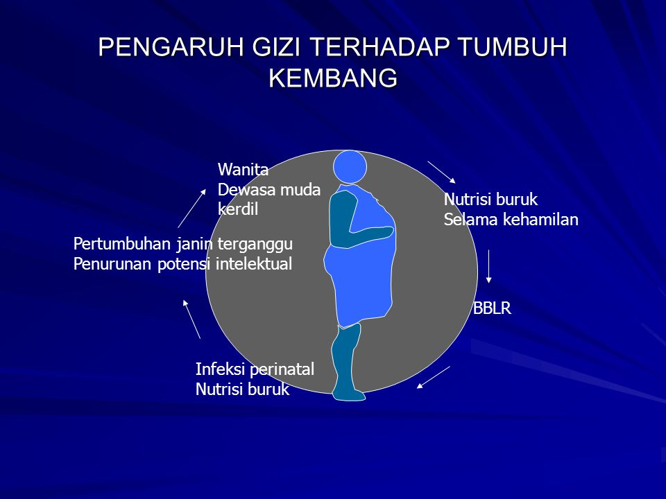 Kuesioner Deteksi dini Gangguan Pemusatan Perhatian dan Hiperaktivitas (GPPH ) Kuesioner Deteksi dini Gangguan Pemusatan Perhatian dan Hiperaktivitas (GPPH ) Bila ada keluhan orangtua atau kecurigaan petugas / guru / kader (tidak rutin) umur > 3 thn 10 pertanyaan Terjadi di mana saja, kapan saja Nilai : 0 (tidak pernah); 1 (kadang-kadang); 2 (sering); 3 (selalu ) Interpretasi (penafsiran)  Nilai > 13 kemungkinan GPPH Intervensi :  Nilai > 13 rujuk RS, tuliskan kelainan yang ada  < 13 tetapi ragu, periksa ulang 1 bulan lagi