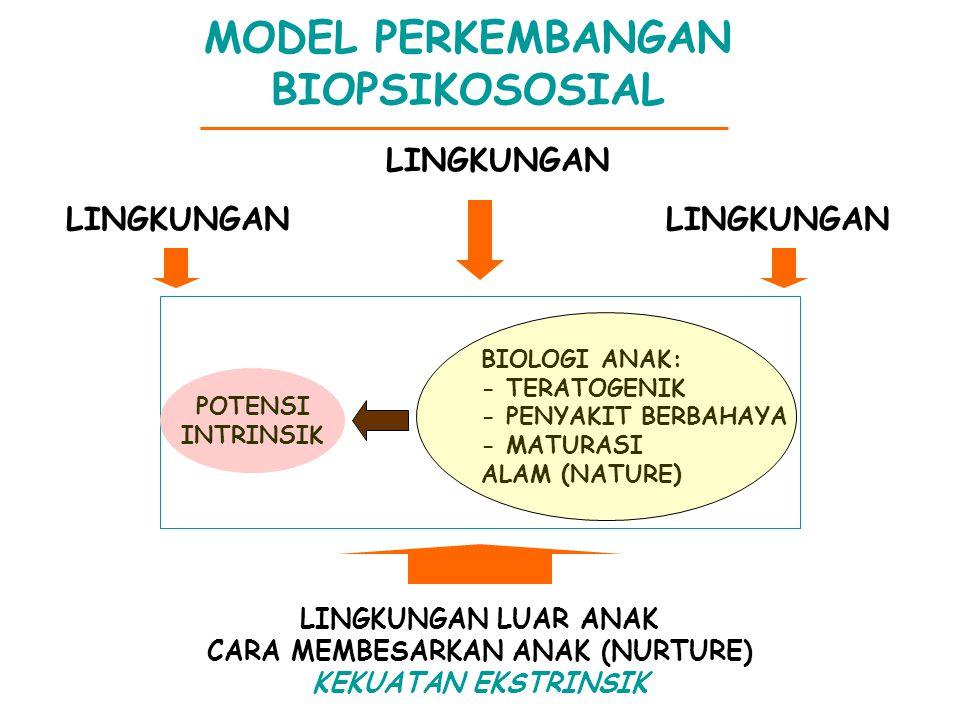 MODEL PERKEMBANGAN BIOPSIKOSOSIAL LINGKUNGAN BIOLOGI ANAK: - TERATOGENIK - PENYAKIT BERBAHAYA - MATURASI ALAM (NATURE) LINGKUNGAN LUAR ANAK CARA MEMBE