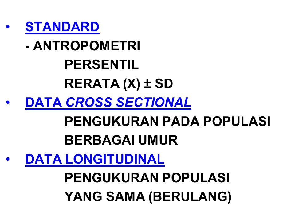 STANDARD - ANTROPOMETRI PERSENTIL RERATA (X) ± SD DATA CROSS SECTIONAL PENGUKURAN PADA POPULASI BERBAGAI UMUR DATA LONGITUDINAL PENGUKURAN POPULASI YA