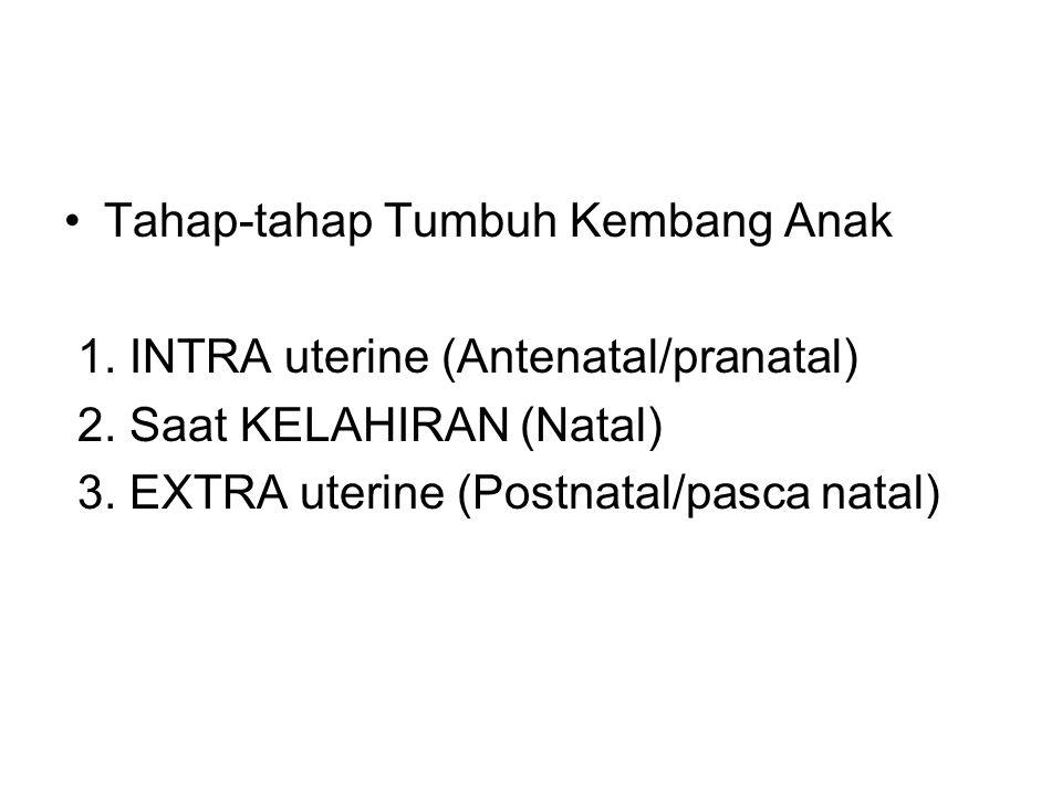 Tahap-tahap Tumbuh Kembang Anak 1. INTRA uterine (Antenatal/pranatal) 2. Saat KELAHIRAN (Natal) 3. EXTRA uterine (Postnatal/pasca natal)