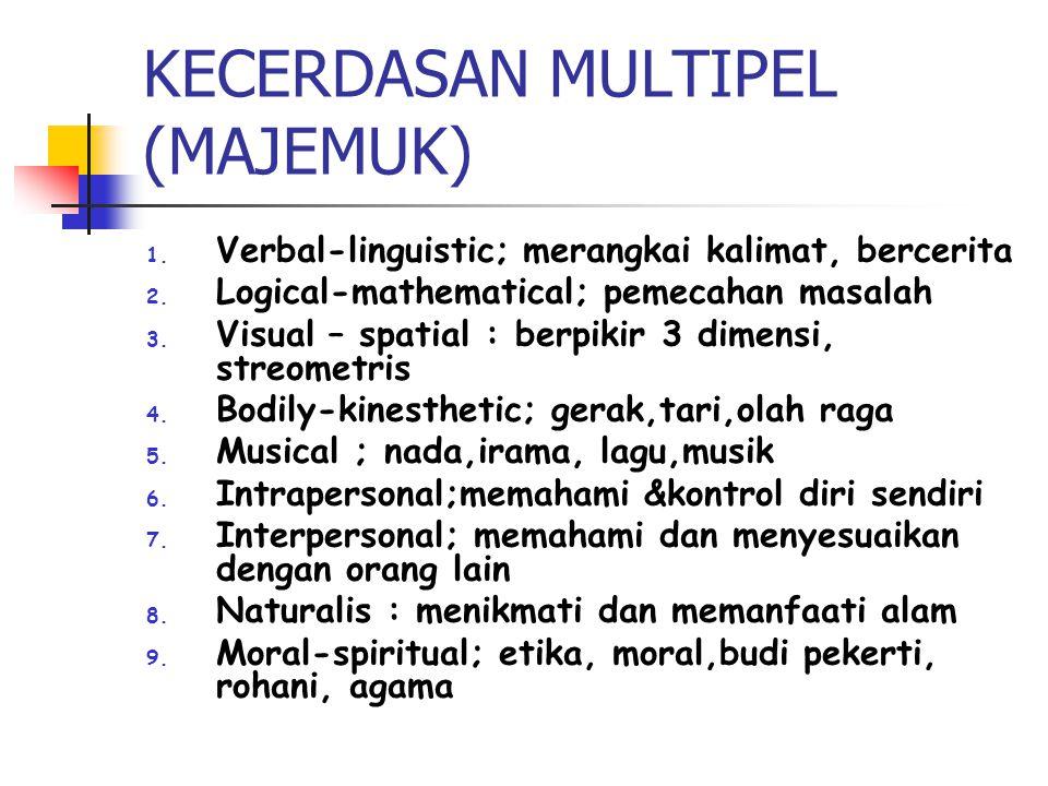 KECERDASAN MULTIPEL (MAJEMUK) 1. Verbal-linguistic; merangkai kalimat, bercerita 2. Logical-mathematical; pemecahan masalah 3. Visual – spatial : berp