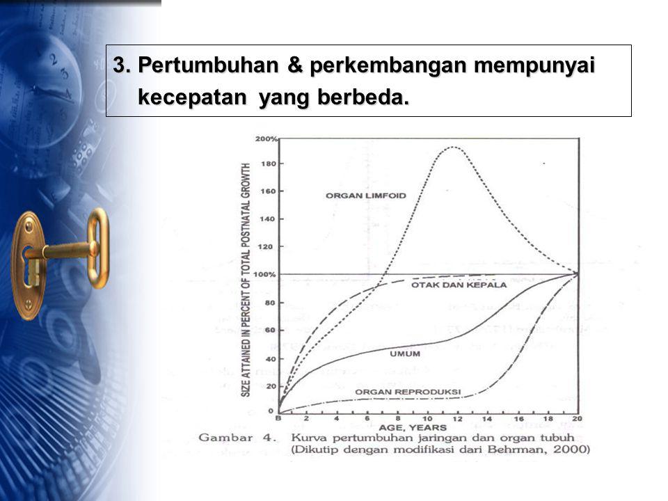 4.Perkembangan berkorelasi dengan pertumbuhan Pada saat pertumbuhan berlangsung cepat ≈ perkembangan Anak sehat bertambah umur, bertambah berat & tinggi badannya  bertambah juga kepandaiannya.