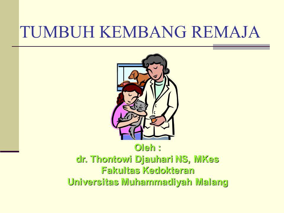TUMBUH KEMBANG REMAJA Oleh : dr. Thontowi Djauhari NS, MKes Fakultas Kedokteran Universitas Muhammadiyah Malang