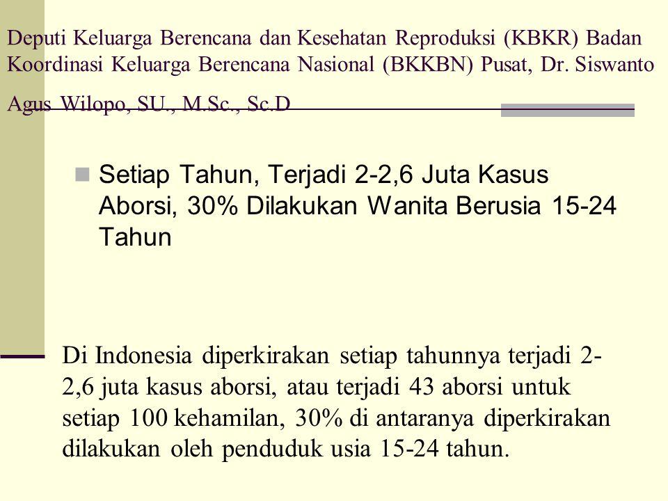 Deputi Keluarga Berencana dan Kesehatan Reproduksi (KBKR) Badan Koordinasi Keluarga Berencana Nasional (BKKBN) Pusat, Dr. Siswanto Agus Wilopo, SU., M