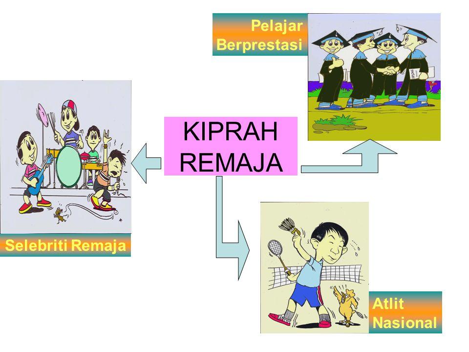KIPRAH REMAJA Selebriti Remaja Pelajar Berprestasi Atlit Nasional