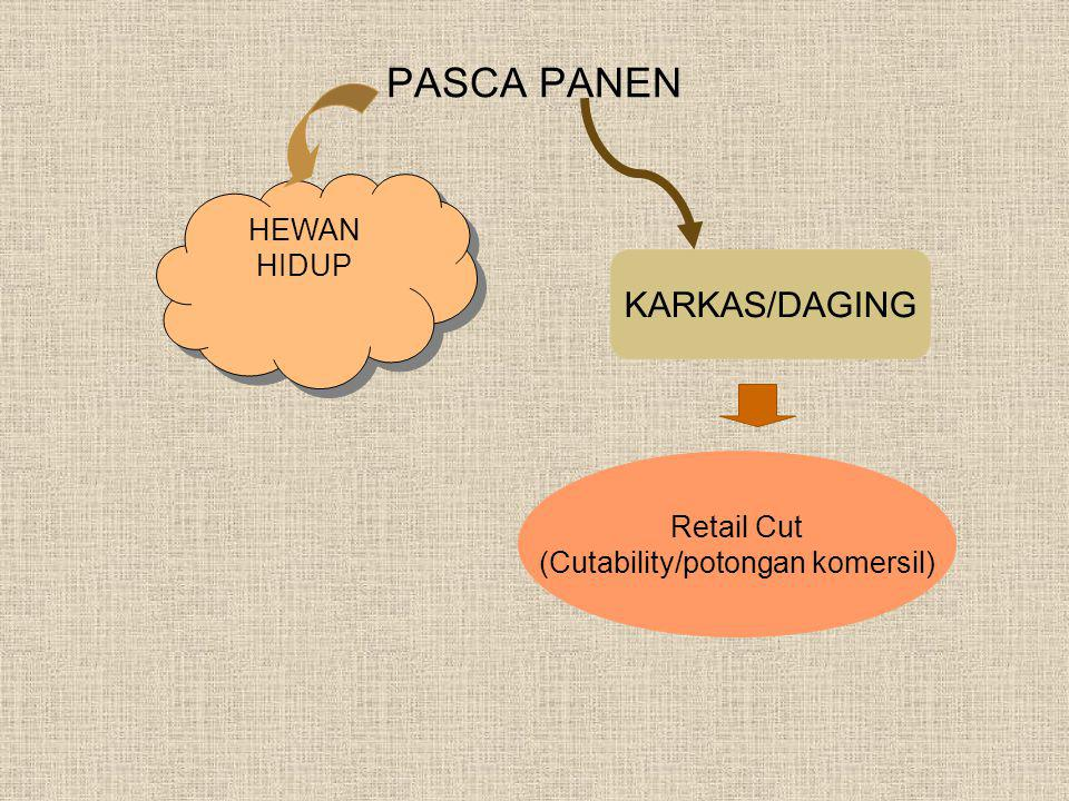 PASCA PANEN HEWAN HIDUP HEWAN HIDUP KARKAS/DAGING Retail Cut (Cutability/potongan komersil)