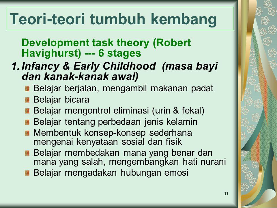11 Teori-teori tumbuh kembang Development task theory (Robert Havighurst) --- 6 stages 1.Infancy & Early Childhood (masa bayi dan kanak-kanak awal) Belajar berjalan, mengambil makanan padat Belajar bicara Belajar mengontrol eliminasi (urin & fekal) Belajar tentang perbedaan jenis kelamin Membentuk konsep-konsep sederhana mengenai kenyataan sosial dan fisik Belajar membedakan mana yang benar dan mana yang salah, mengembangkan hati nurani Belajar mengadakan hubungan emosi