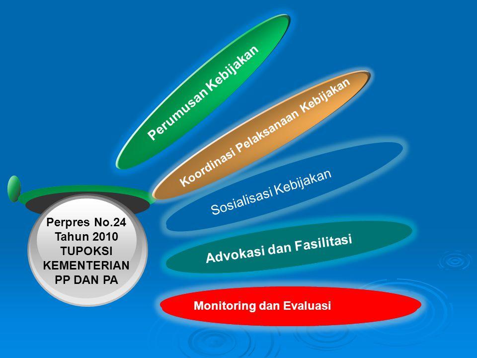 Perumusan Kebijakan Sosialisasi Kebijakan Koordinasi Pelaksanaan Kebijakan Monitoring dan Evaluasi Perpres No.24 Tahun 2010 TUPOKSI KEMENTERIAN PP DAN PA Advokasi dan Fasilitasi