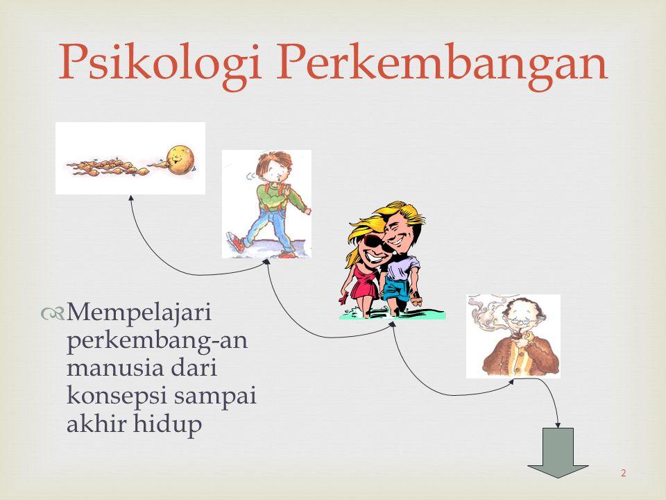Psikologi Perkembangan  Mempelajari perkembang-an manusia dari konsepsi sampai akhir hidup 2