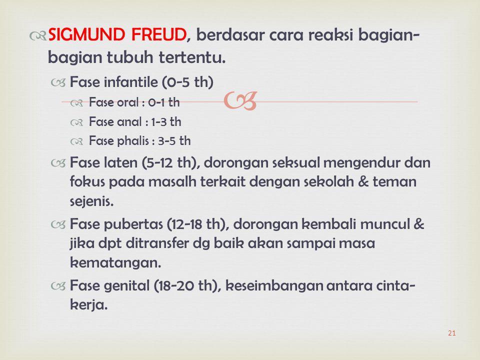   SIGMUND FREUD, berdasar cara reaksi bagian- bagian tubuh tertentu.  Fase infantile (0-5 th)  Fase oral : 0-1 th  Fase anal : 1-3 th  Fase phal