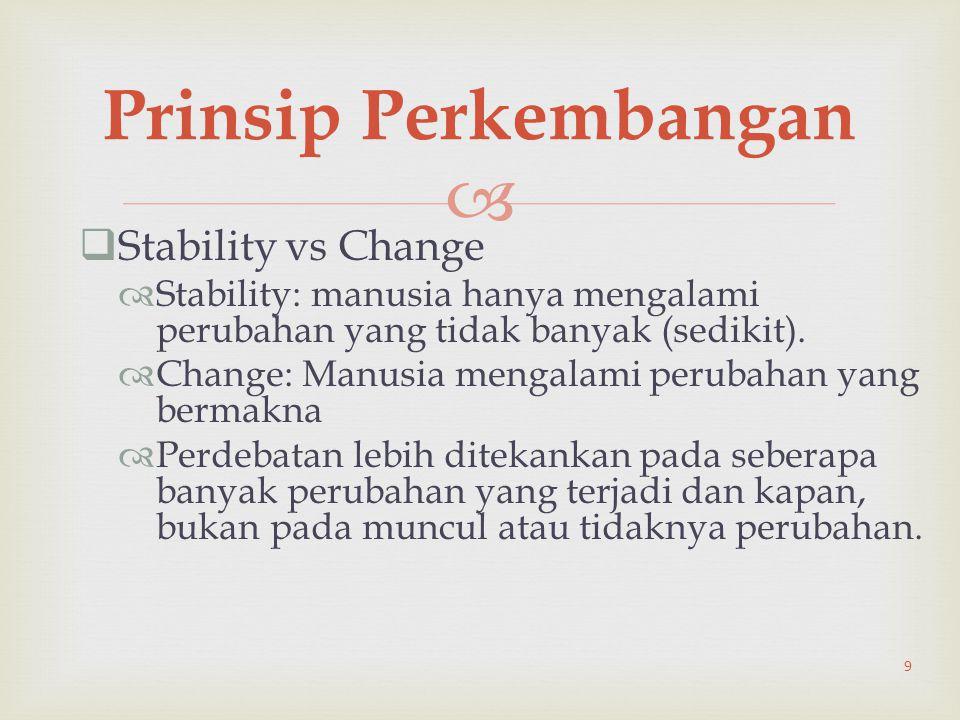   Stability vs Change  Stability: manusia hanya mengalami perubahan yang tidak banyak (sedikit).  Change: Manusia mengalami perubahan yang bermakn