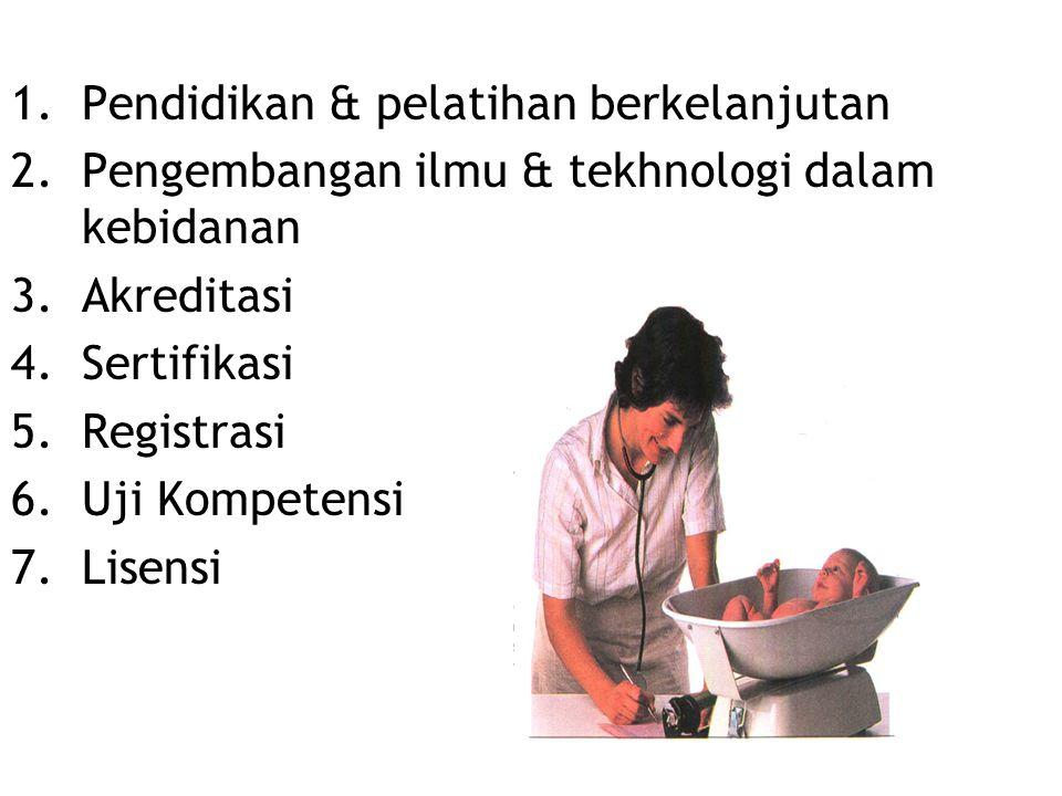 1.Pendidikan & pelatihan berkelanjutan 2.Pengembangan ilmu & tekhnologi dalam kebidanan 3.Akreditasi 4.Sertifikasi 5.Registrasi 6.Uji Kompetensi 7.Lis