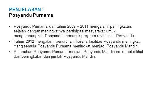 PENJELASAN : Posyandu Purnama Posyandu Purnama dari tahun 2009 – 2011 mengalami peningkatan, sejalan dengan meningkatnya partisipasi masyarakat untuk mengembangkan Posyandu, termasuk program revitalisasi Posyandu.