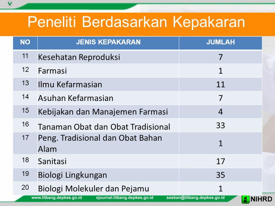 Peneliti Berdasarkan Kepakaran NOJENIS KEPAKARANJUMLAH 11 Kesehatan Reproduksi7 12 Farmasi1 13 Ilmu Kefarmasian11 14 Asuhan Kefarmasian7 15 Kebijakan