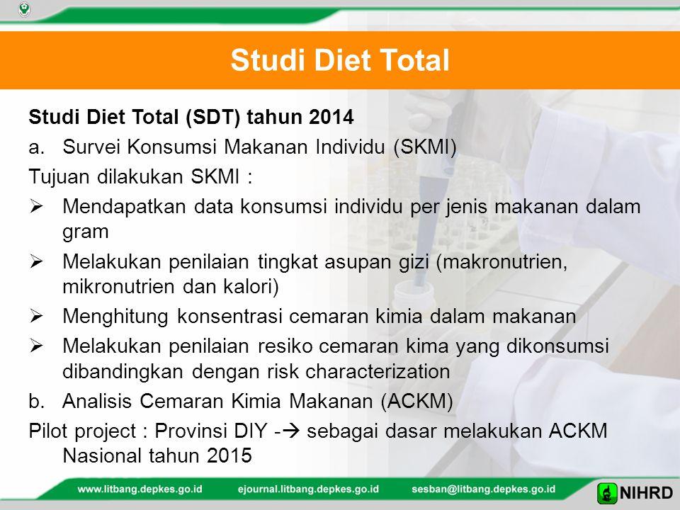 Studi Diet Total (SDT) tahun 2014 a.Survei Konsumsi Makanan Individu (SKMI) Tujuan dilakukan SKMI :  Mendapatkan data konsumsi individu per jenis makanan dalam gram  Melakukan penilaian tingkat asupan gizi (makronutrien, mikronutrien dan kalori)  Menghitung konsentrasi cemaran kimia dalam makanan  Melakukan penilaian resiko cemaran kima yang dikonsumsi dibandingkan dengan risk characterization b.Analisis Cemaran Kimia Makanan (ACKM) Pilot project : Provinsi DIY -  sebagai dasar melakukan ACKM Nasional tahun 2015 Studi Diet Total