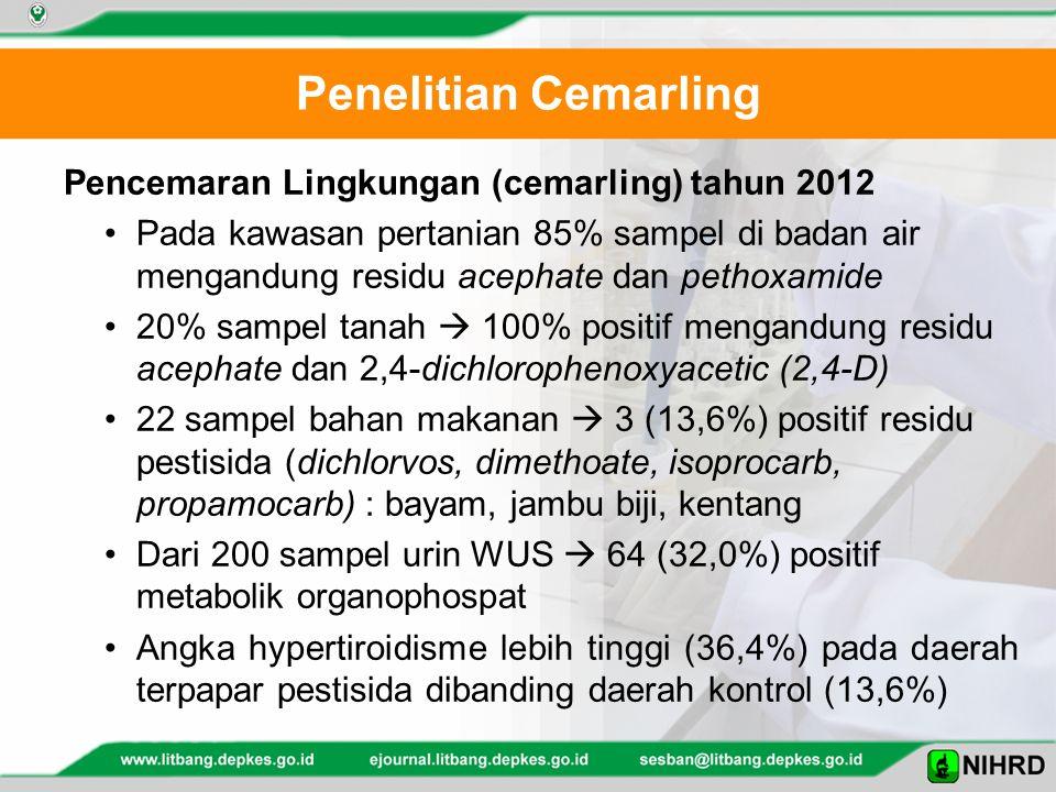 Penelitian Cemarling Pencemaran Lingkungan (cemarling) tahun 2012 Pada kawasan pertanian 85% sampel di badan air mengandung residu acephate dan pethoxamide 20% sampel tanah  100% positif mengandung residu acephate dan 2,4-dichlorophenoxyacetic (2,4-D) 22 sampel bahan makanan  3 (13,6%) positif residu pestisida (dichlorvos, dimethoate, isoprocarb, propamocarb) : bayam, jambu biji, kentang Dari 200 sampel urin WUS  64 (32,0%) positif metabolik organophospat Angka hypertiroidisme lebih tinggi (36,4%) pada daerah terpapar pestisida dibanding daerah kontrol (13,6%)