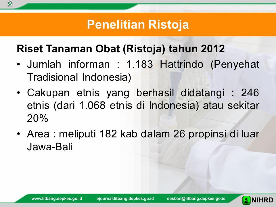 Penelitian Ristoja Riset Tanaman Obat (Ristoja) tahun 2012 Jumlah informan : 1.183 Hattrindo (Penyehat Tradisional Indonesia) Cakupan etnis yang berhasil didatangi : 246 etnis (dari 1.068 etnis di Indonesia) atau sekitar 20% Area : meliputi 182 kab dalam 26 propinsi di luar Jawa-Bali