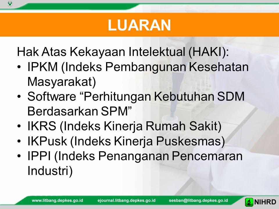 LUARAN Hak Atas Kekayaan Intelektual (HAKI): IPKM (Indeks Pembangunan Kesehatan Masyarakat) Software Perhitungan Kebutuhan SDM Berdasarkan SPM IKRS (Indeks Kinerja Rumah Sakit) IKPusk (Indeks Kinerja Puskesmas) IPPI (Indeks Penanganan Pencemaran Industri)