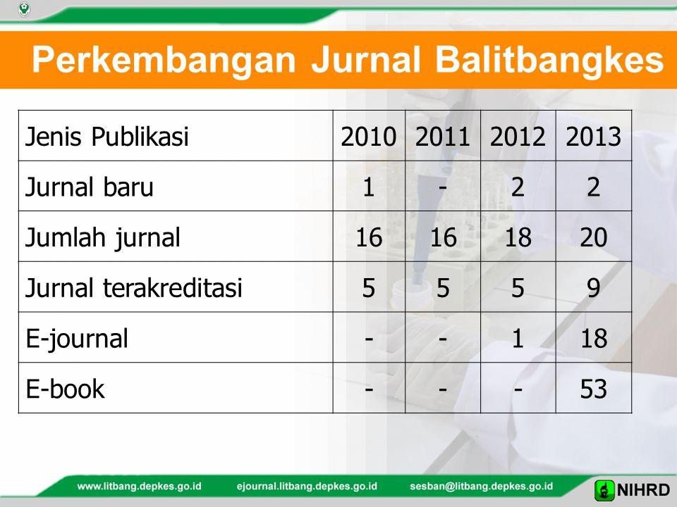 Perkembangan Jurnal Balitbangkes Jenis Publikasi2010201120122013 Jurnal baru1-22 Jumlah jurnal16 1820 Jurnal terakreditasi5559 E-journal--118 E-book---53