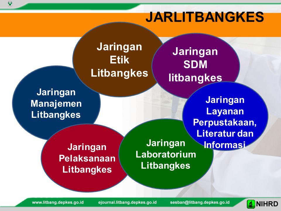 Jaringan Manajemen Litbangkes Jaringan Pelaksanaan Litbangkes Jaringan Laboratorium Litbangkes Jaringan Etik Litbangkes Jaringan Layanan Perpustakaan,