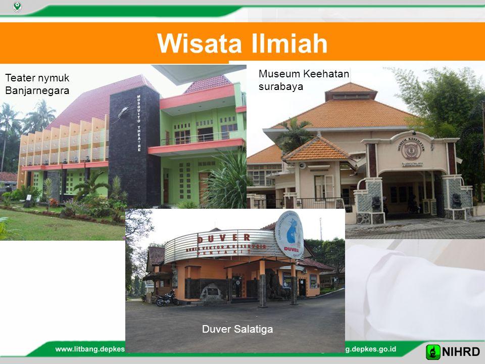 Wisata Ilmiah Teater nymuk Banjarnegara Museum Keehatan surabaya Duver Salatiga