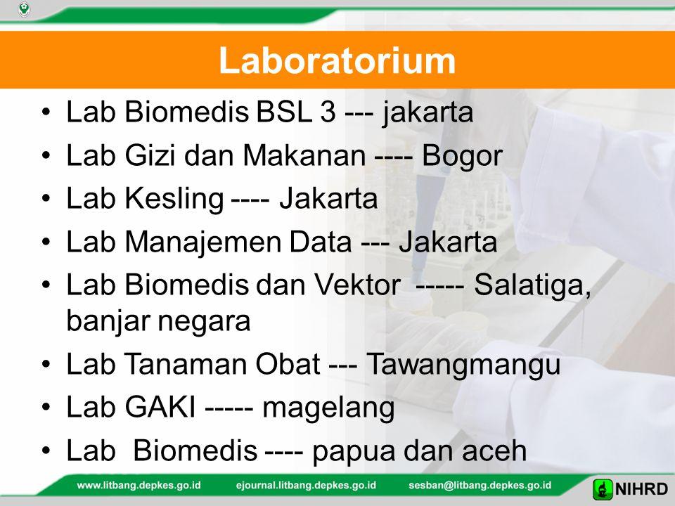Laboratorium Lab Biomedis BSL 3 --- jakarta Lab Gizi dan Makanan ---- Bogor Lab Kesling ---- Jakarta Lab Manajemen Data --- Jakarta Lab Biomedis dan Vektor ----- Salatiga, banjar negara Lab Tanaman Obat --- Tawangmangu Lab GAKI ----- magelang Lab Biomedis ---- papua dan aceh