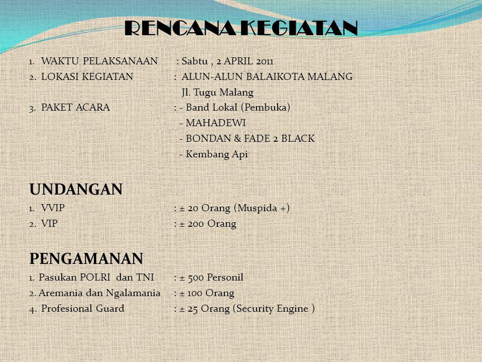 RENCANA KEGIATAN 1.WAKTU PELAKSANAAN : Sabtu, 2 APRIL 2011 2.