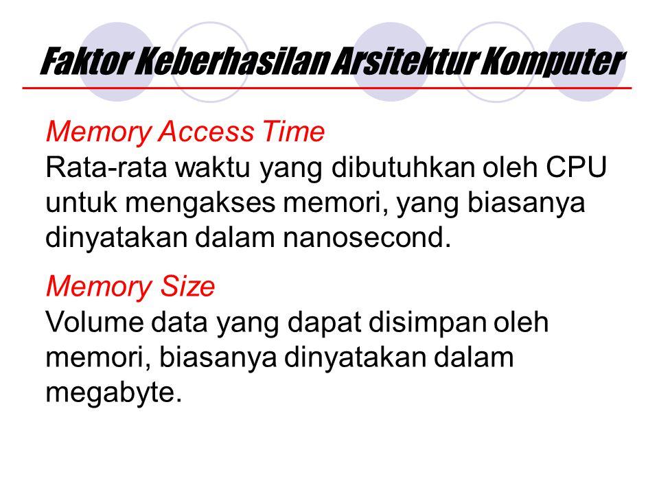 Memory Access Time Rata-rata waktu yang dibutuhkan oleh CPU untuk mengakses memori, yang biasanya dinyatakan dalam nanosecond.