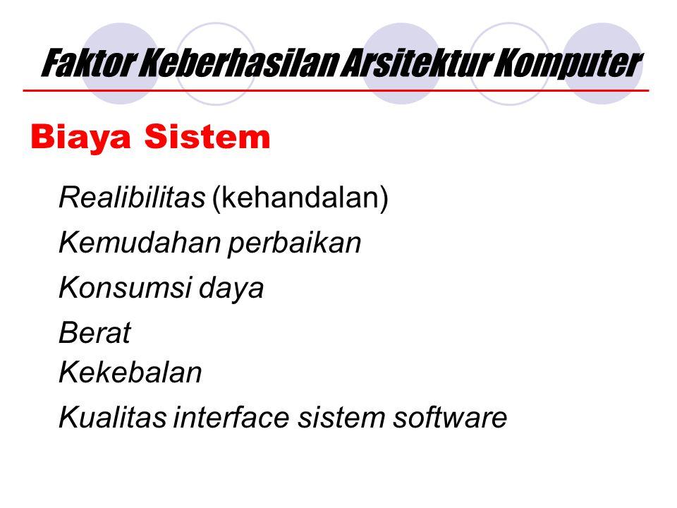 Biaya Sistem Faktor Keberhasilan Arsitektur Komputer Realibilitas (kehandalan) Kualitas interface sistem software Kekebalan Berat Konsumsi daya Kemudahan perbaikan