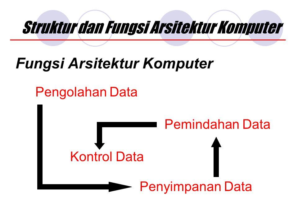 Struktur dan Fungsi Arsitektur Komputer Fungsi Arsitektur Komputer Pengolahan Data Penyimpanan Data Kontrol Data Pemindahan Data