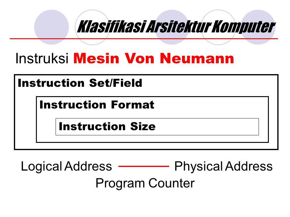 Klasifikasi Arsitektur Komputer Instruksi Mesin Von Neumann Instruction Set/Field Instruction Format Instruction Size Logical Address Physical Address Program Counter