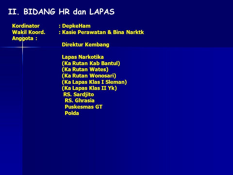 II. BIDANG HR dan LAPAS Kordinator: DepkeHam Wakil Koord.: Kasie Perawatan & Bina Narktk Anggota: Direktur Kembang Lapas Narkotika (Ka Rutan Kab Bantu