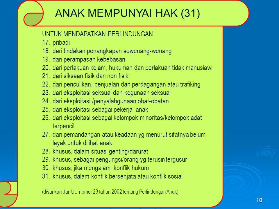 UNTUK MENDAPATKAN PERLINDUNGAN 17.pribadi 18.dari tindakan penangkapan sewenang-wenang 19.dari perampasan kebebasan 20.dari perlakuan kejam, hukuman d