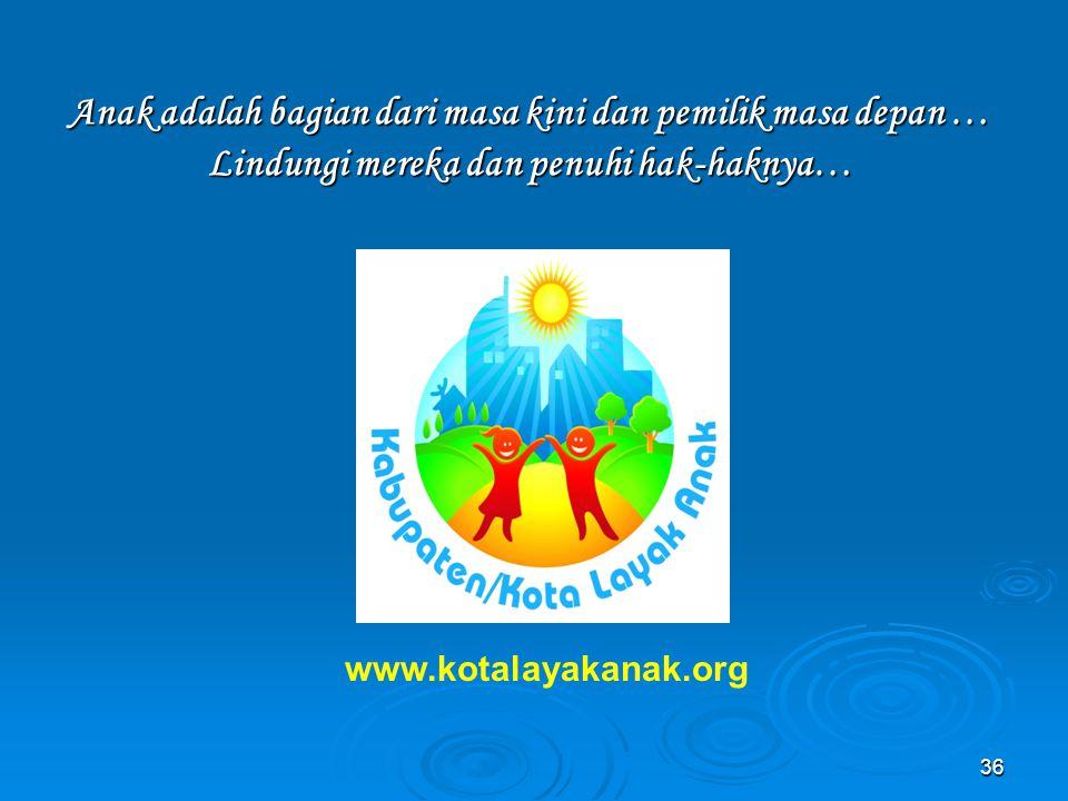 36 Anak adalah bagian dari masa kini dan pemilik masa depan … Lindungi mereka dan penuhi hak-haknya… www.kotalayakanak.org