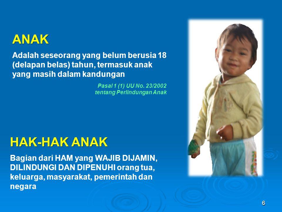 ANAK Adalah seseorang yang belum berusia 18 (delapan belas) tahun, termasuk anak yang masih dalam kandungan Pasal 1 (1) UU No. 23/2002 tentang Perlind
