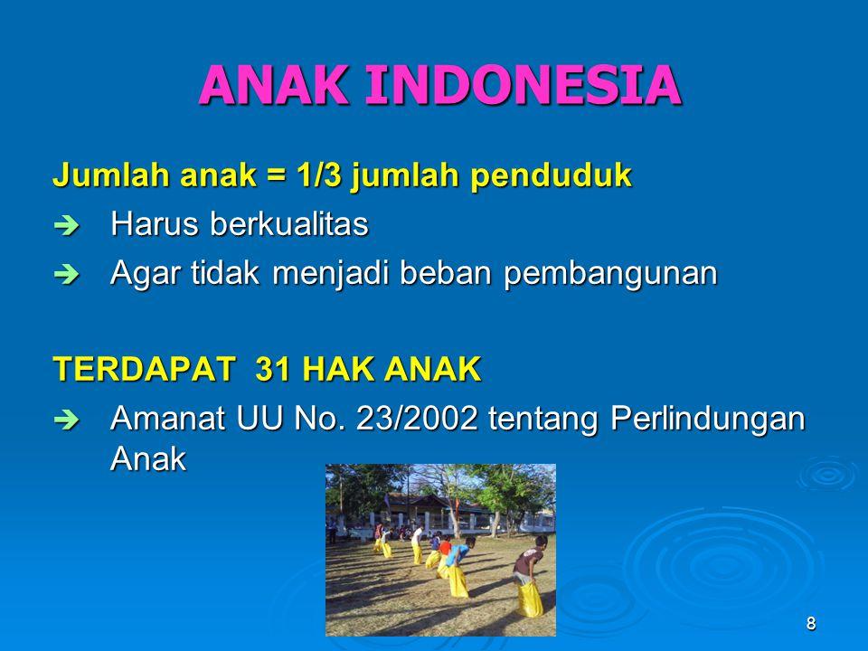 ANAK INDONESIA Jumlah anak = 1/3 jumlah penduduk  Harus berkualitas  Agar tidak menjadi beban pembangunan TERDAPAT 31 HAK ANAK  Amanat UU No. 23/20