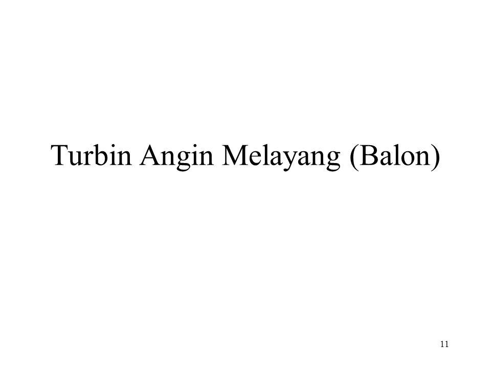 Turbin Angin Melayang (Balon) 11