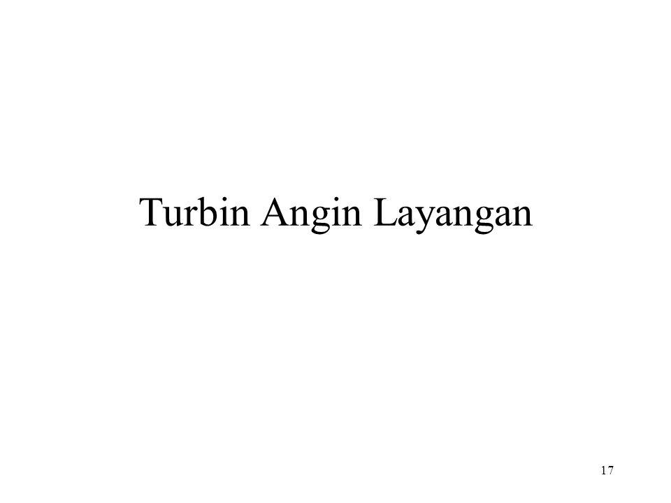 Turbin Angin Layangan 17