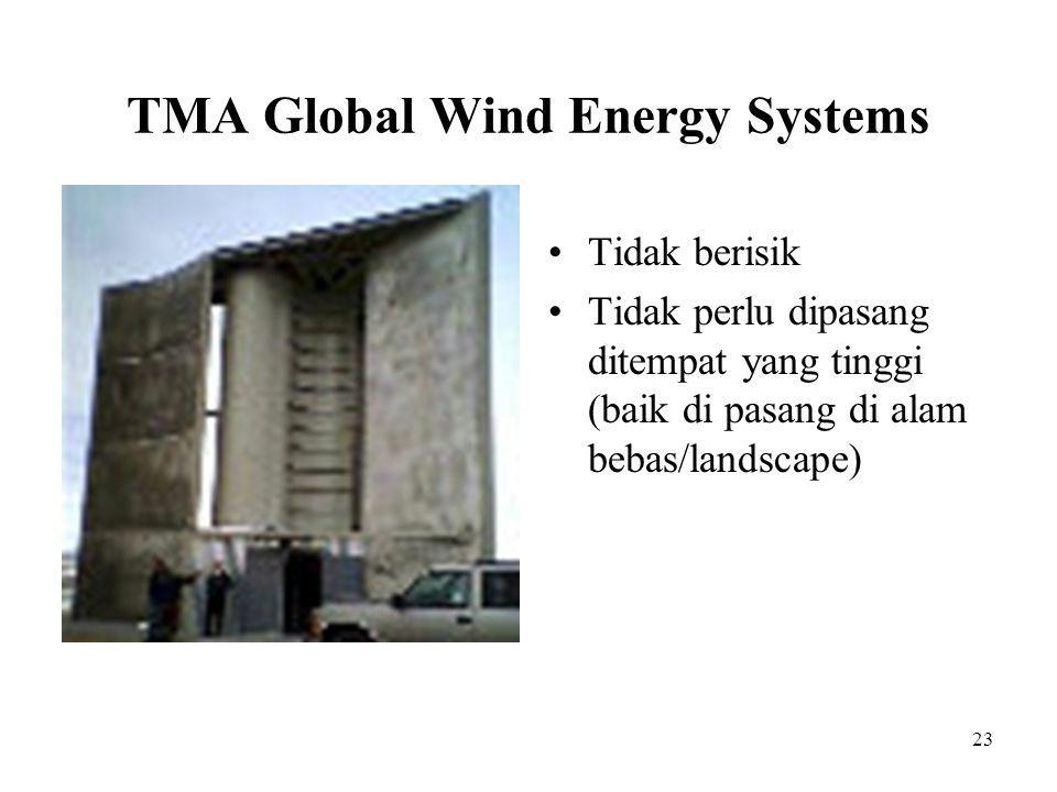 TMA Global Wind Energy Systems Tidak berisik Tidak perlu dipasang ditempat yang tinggi (baik di pasang di alam bebas/landscape) 23