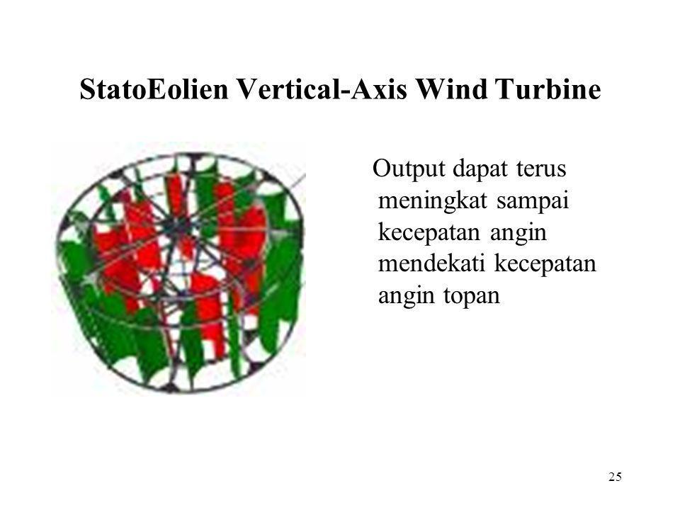 StatoEolien Vertical-Axis Wind Turbine Output dapat terus meningkat sampai kecepatan angin mendekati kecepatan angin topan 25